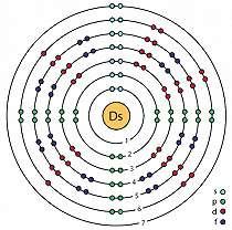 Sejarah penemuan dan Penamaan Unsur Darmstadtium