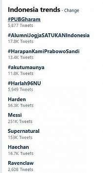 Hashtag PUBGharam Trending Topic Nomor Satu, Ini Komentar Kocak Netizen