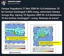 Gempa Jogja 2006 Silam Telan Banyak Korban Jiwa, Begini Kata Peneliti BMKG